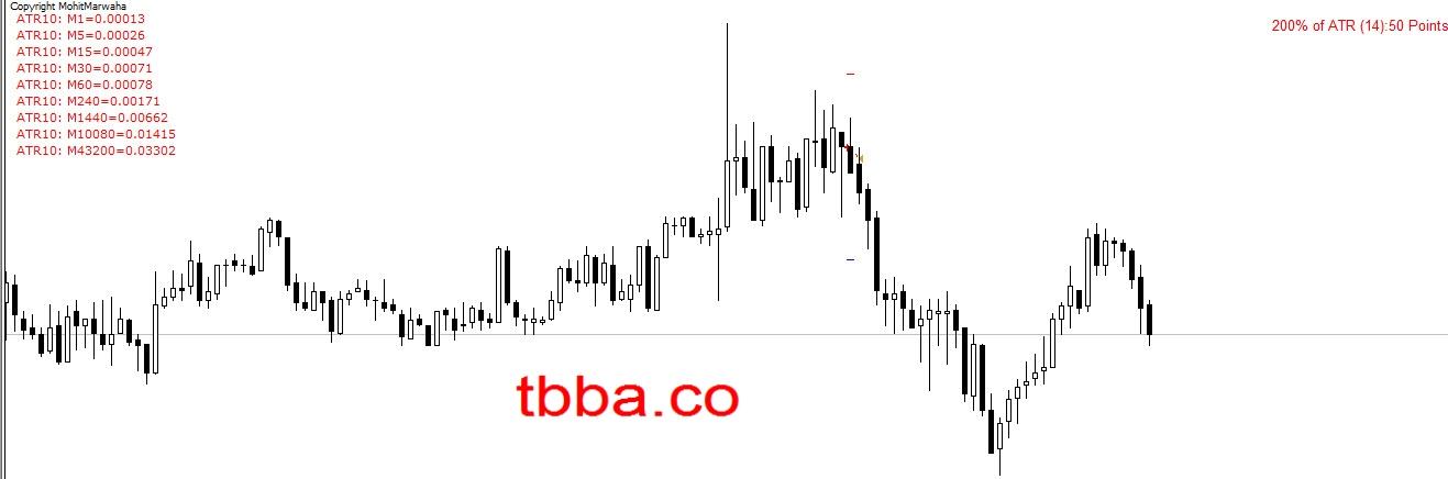 indicator_410