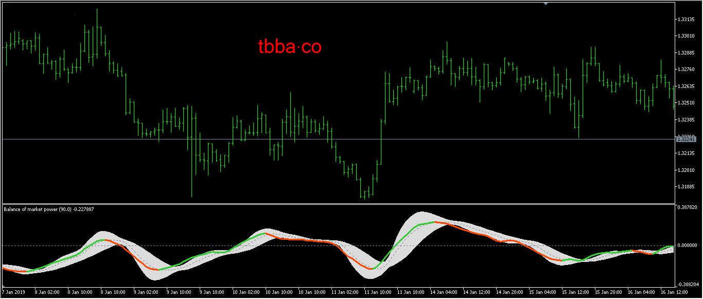 indicator_433