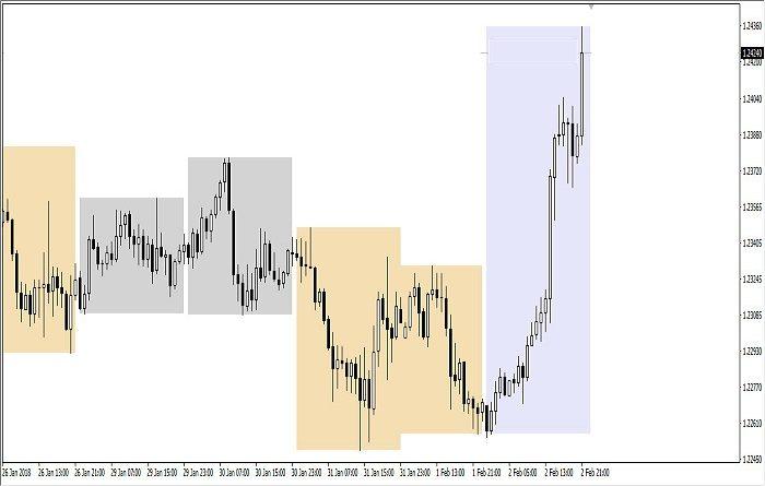 indicator_115