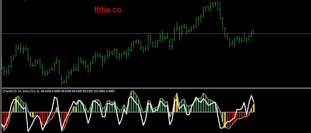 indicator_416