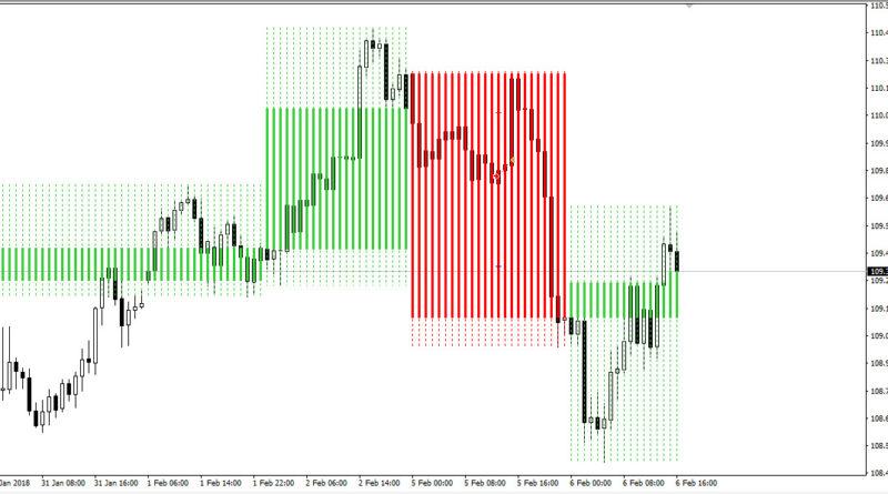 indicator_107