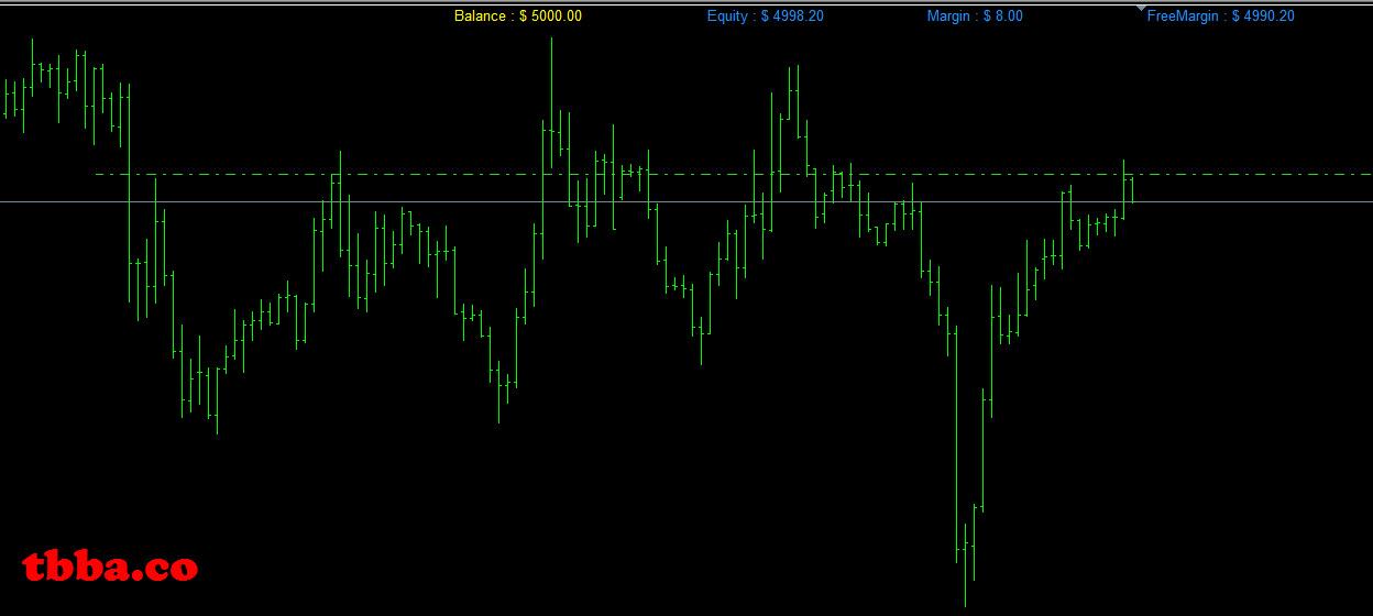 indicator_665