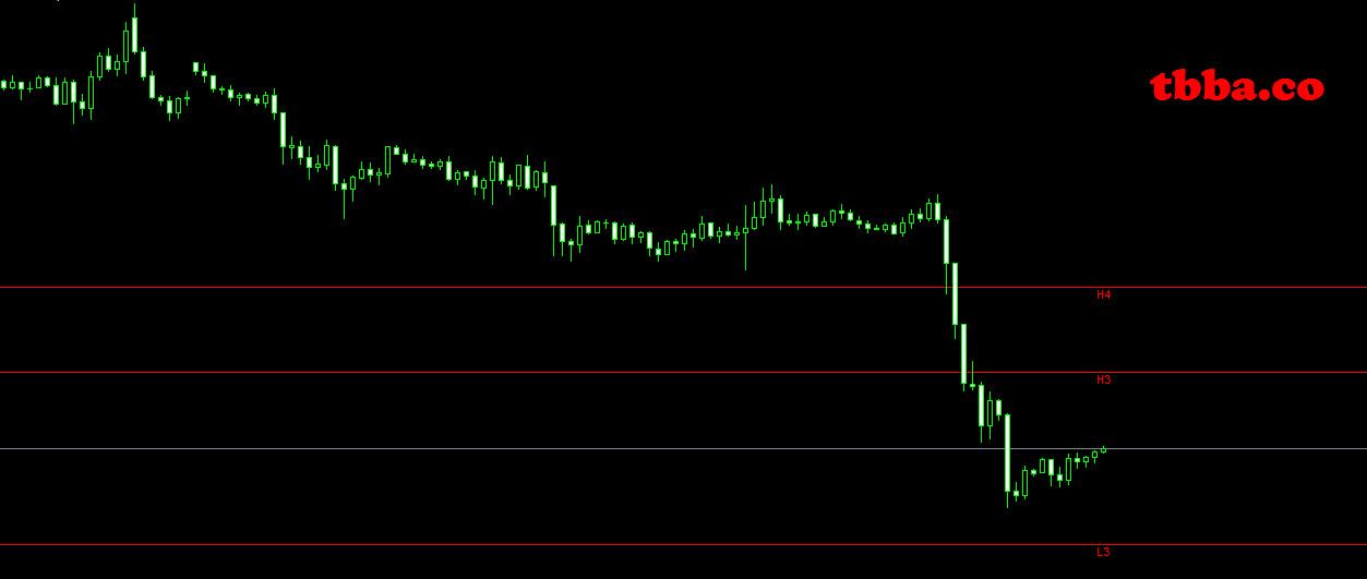 indicator_638