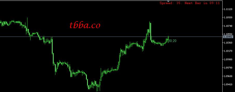 indicator_1087