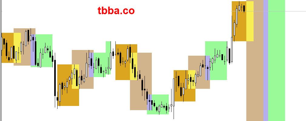 indicator_517