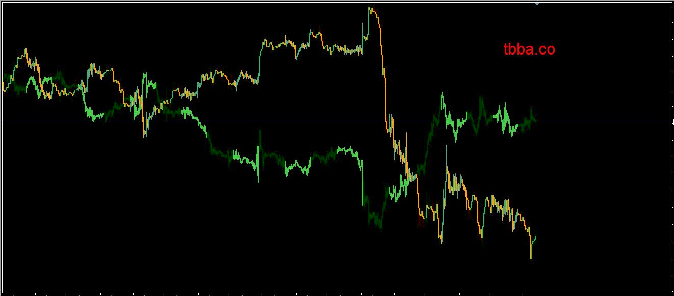 indicator_1022