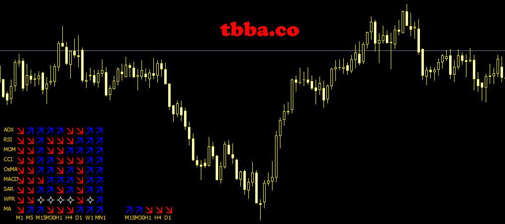 indicator_569