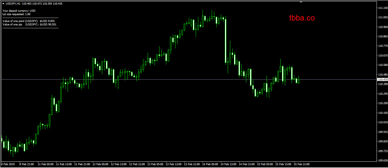 indicator_529