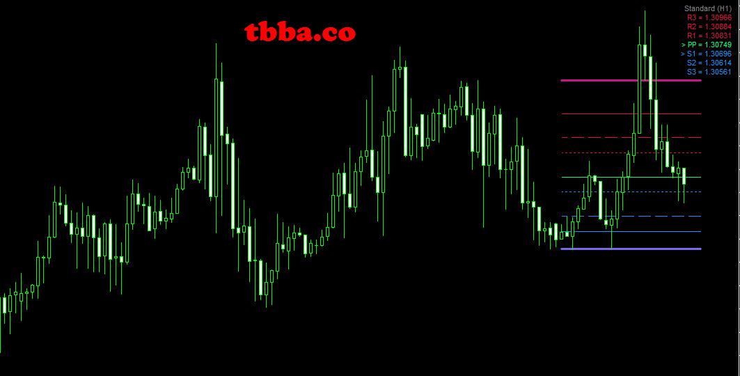 indicator_732