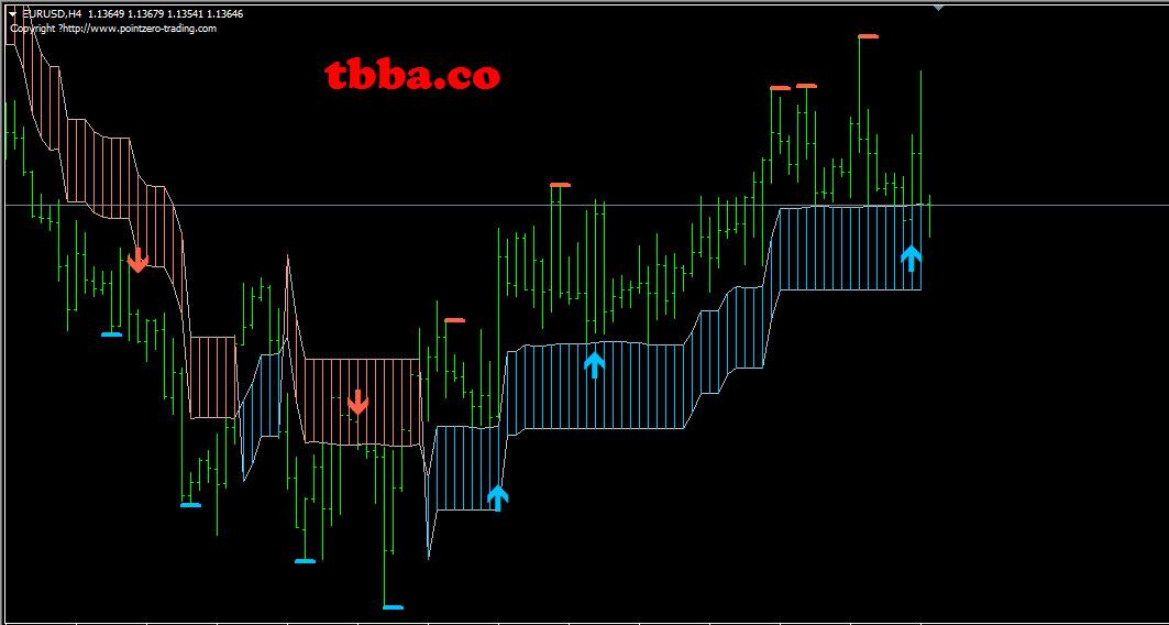 indicator_617
