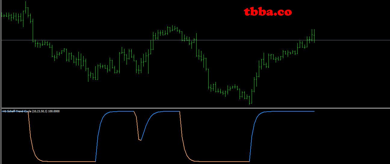 indicator_599