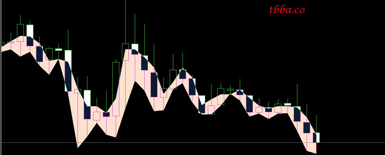 indicator_889