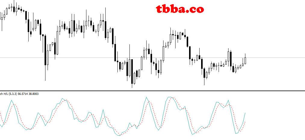indicator_716