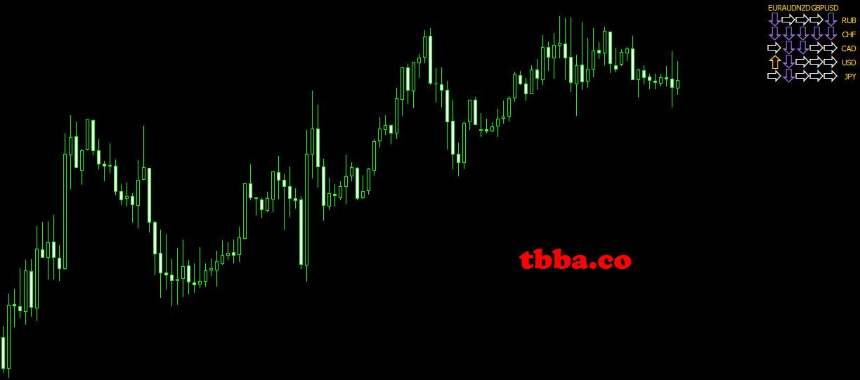 indicator_667