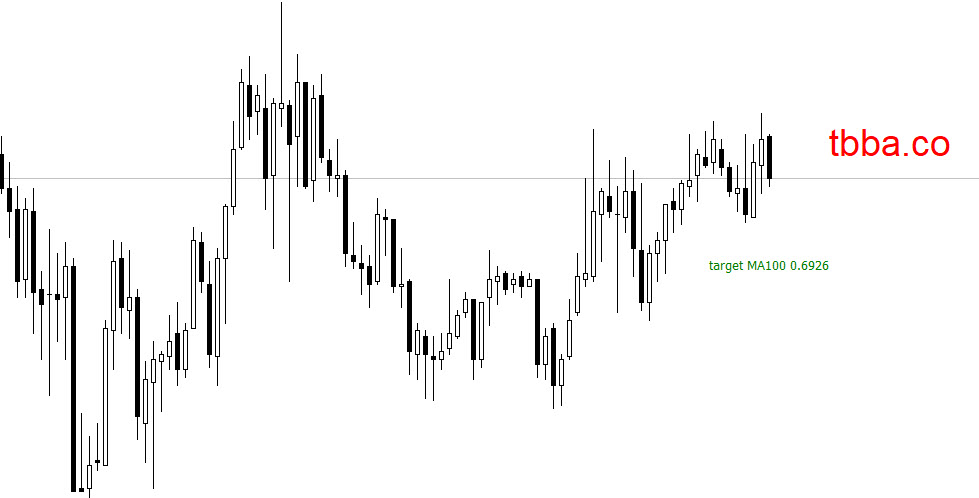 indicator_844