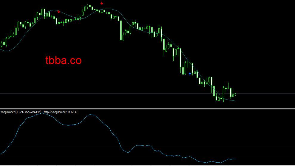 indicator_842