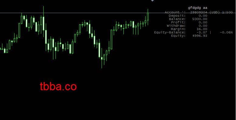 indicator_972