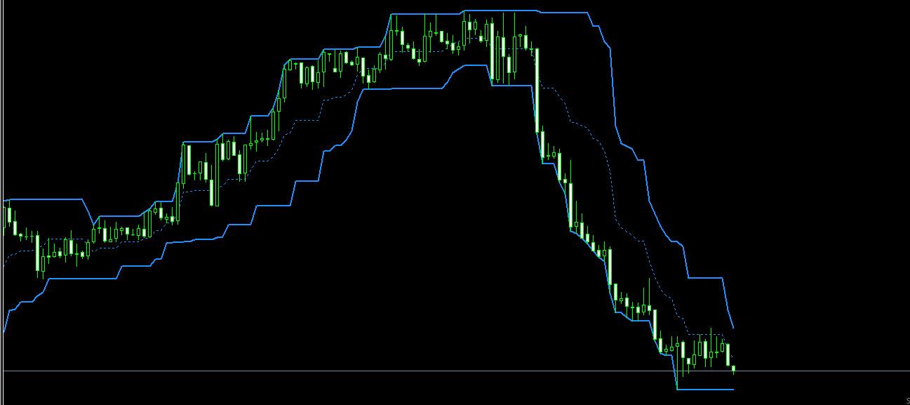 indicator_371
