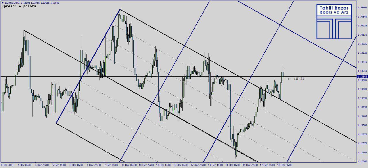 indicator_182