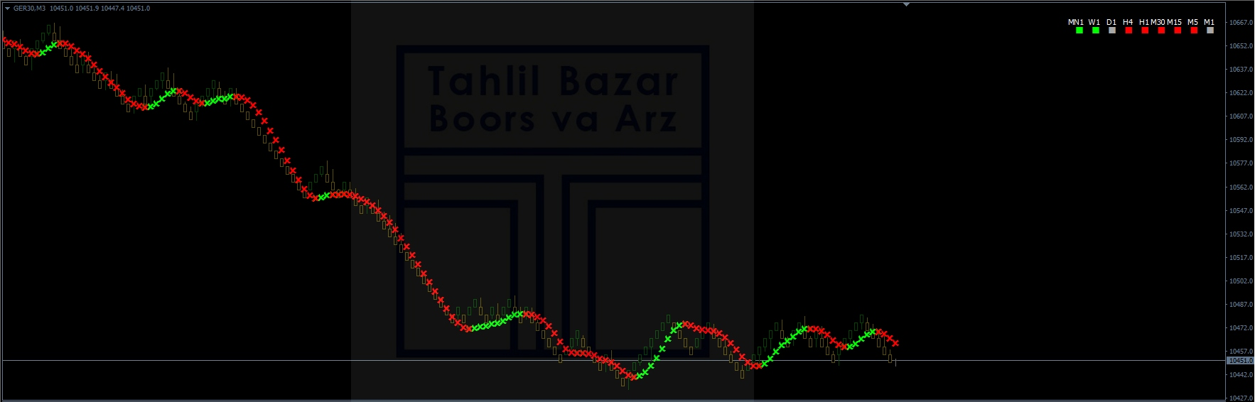 indicator_266