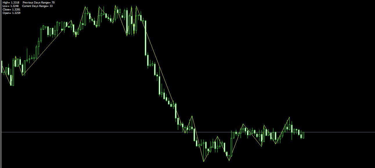 indicator_401