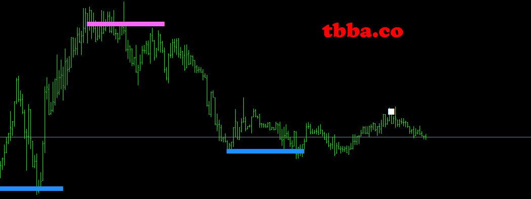 indicator_485